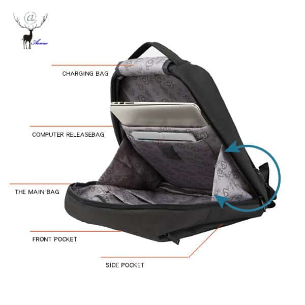 Internal Structure Of Laptop Backpack